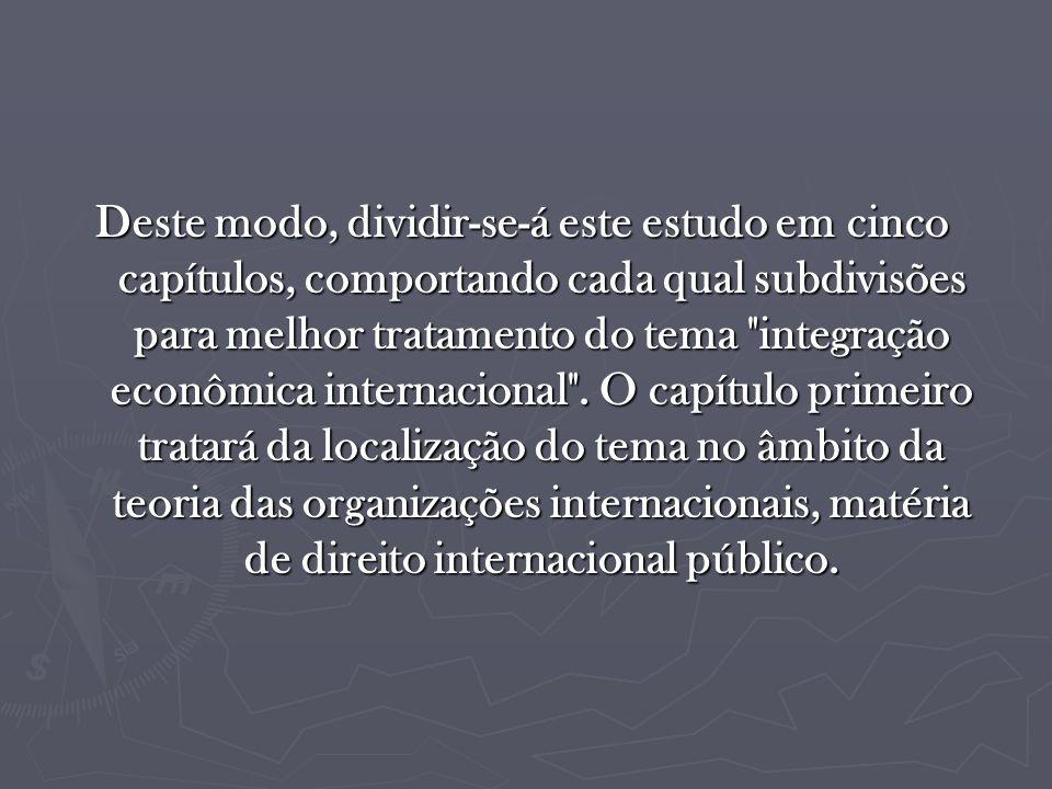 Integração política no Brasil