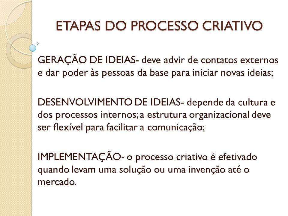 RECOMENDAÇÕES PARA ESTIMULAR A CRIATIVIDADE 1.Desenvolver aceitação às mudanças 2.