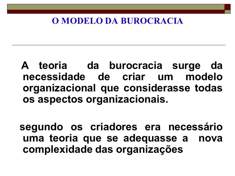 A Burocracia de Weber Divisão de trabalho Hierarquia de autoridade Seleção formal Regras e regulamento formais Impessoalidade Orientação de carreira