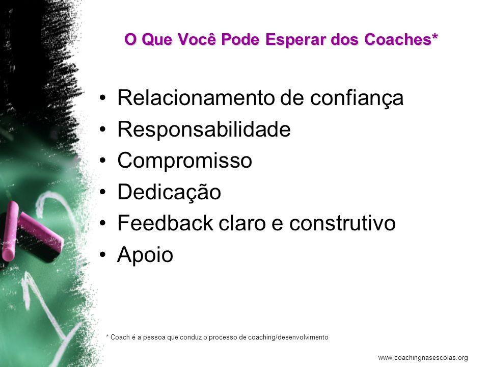 www.coachingnasescolas.org O Que Se Espera das Escolas O Que Se Espera das Escolas O que o Coach espera das escolas, gestores das escolas, professores e funcionários.