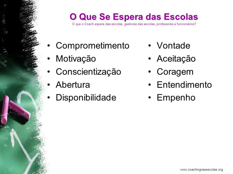 www.coachingnasescolas.org Privilégio Estes serviços de desenvolvimento individual valem de R$ 300 a R$ 500/hora.