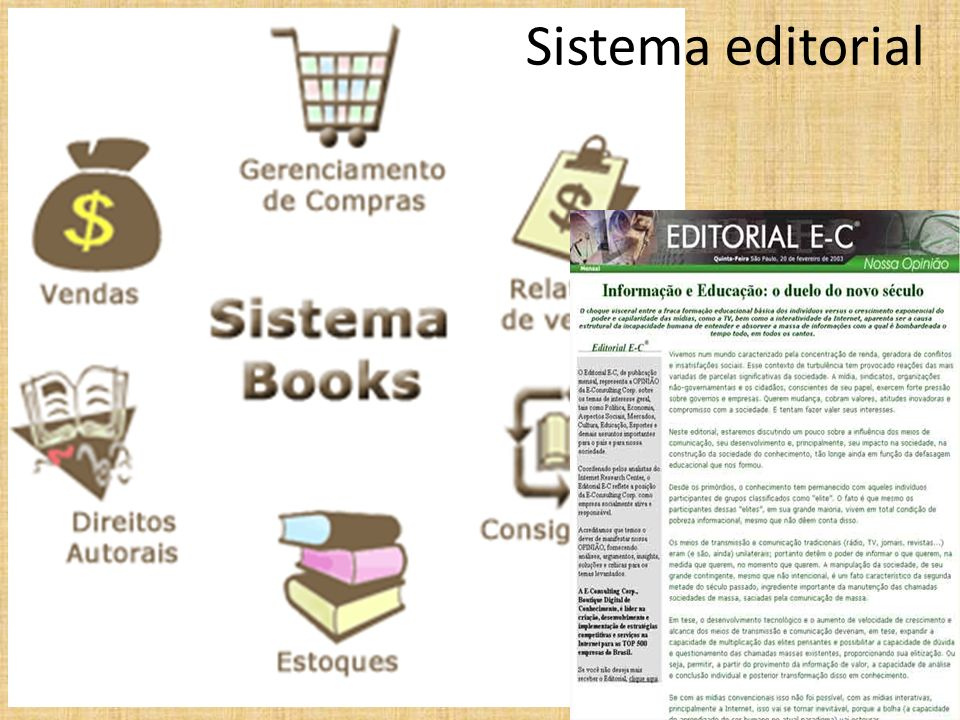 Repositório do usuário Soma de informações que o usuário possui antes de chegar ao sistema bibliotecário.