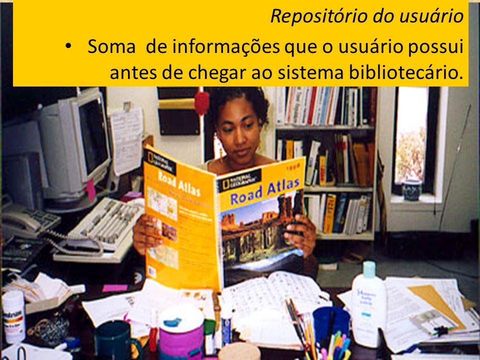 Repositório representativo do usuário Recursos que o usuário dispõe, em si, e que é capaz de manipular ou expressar, quando frente a um problema.