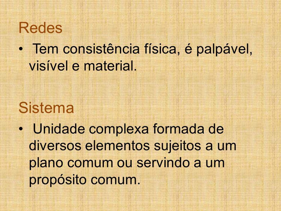 SISTEMA BIBLIOTECÁRIO E SISTEMA DE USUÁRIO