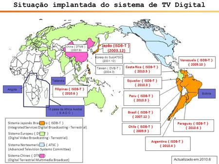 Situação implantada do sistema de TV Digital