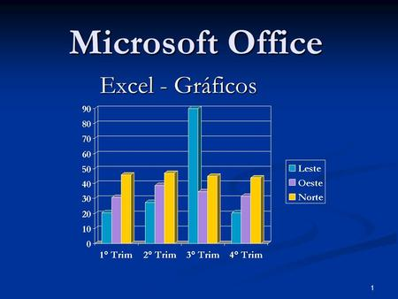 Microsoft Office Excel - Gráficos.