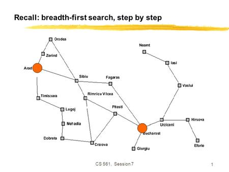 CS 561, Session 7 1 Recall: breadth-first search, step by step.