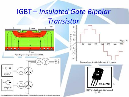 IGBT – Insulated Gate Bipolar Transistor