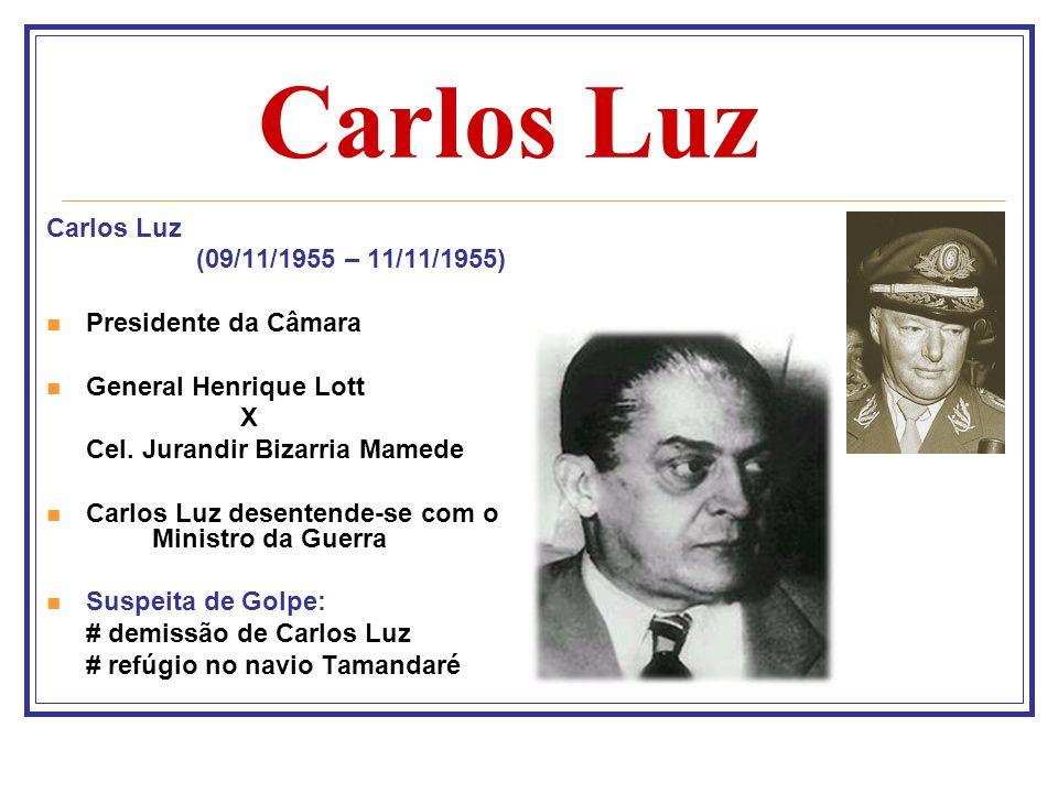 Nereu Ramos (11/11/1955-31/01/1956) Presidente do Senado Estado de Sítio Entrega do poder a Juscelino Kubitschek