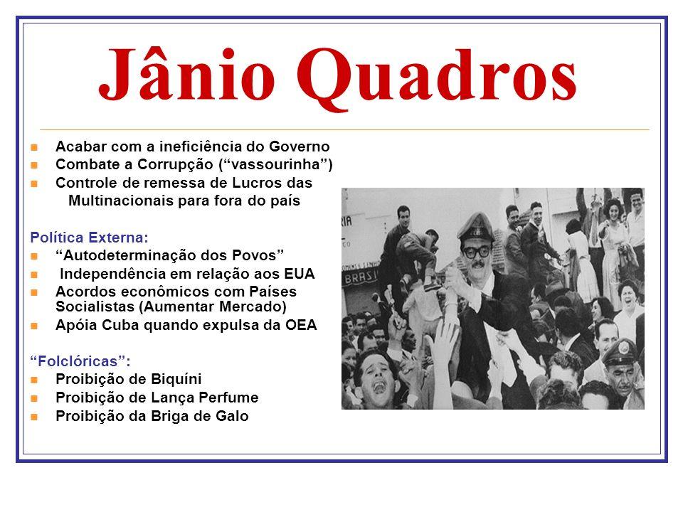 Jânio Quadros Condecoração de Che Guevara com a Ordem do Cruzeiro do Sul Descontentamento: # Capital Estrangeiro # Classe Dominante no país Denúncias de Carlos Lacerda: # Idéias Comunistas # Deseja um Golpe de Estado (25/08/1961) Renuncia esperando: # povo pressionaria para sua volta # fecharia o Congresso # implantaria suas Medidas Militares: impedem qualquer apoio a Jânio