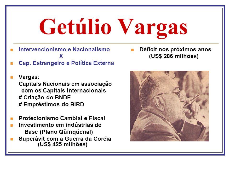 Getúlio Vargas 1951: Projeto para criação da Petrobrás # Monopólio: # Pesquisa, Exploração e Refino # O Petróleo é nosso Aprovada em 08/10/1953 (Lei 2004) Projeto de criação da Eletrobrás 03/1953: Greve de 300.000 operários por melhores Salários 1953: Plano Aranha Política Seletiva de Importações (Diminuir Déficit) Crescimento do Trabalhismo Cancelamento pelos EUA do Acordo Bilateral Brasil-EUA 1954: aumento do Sal.