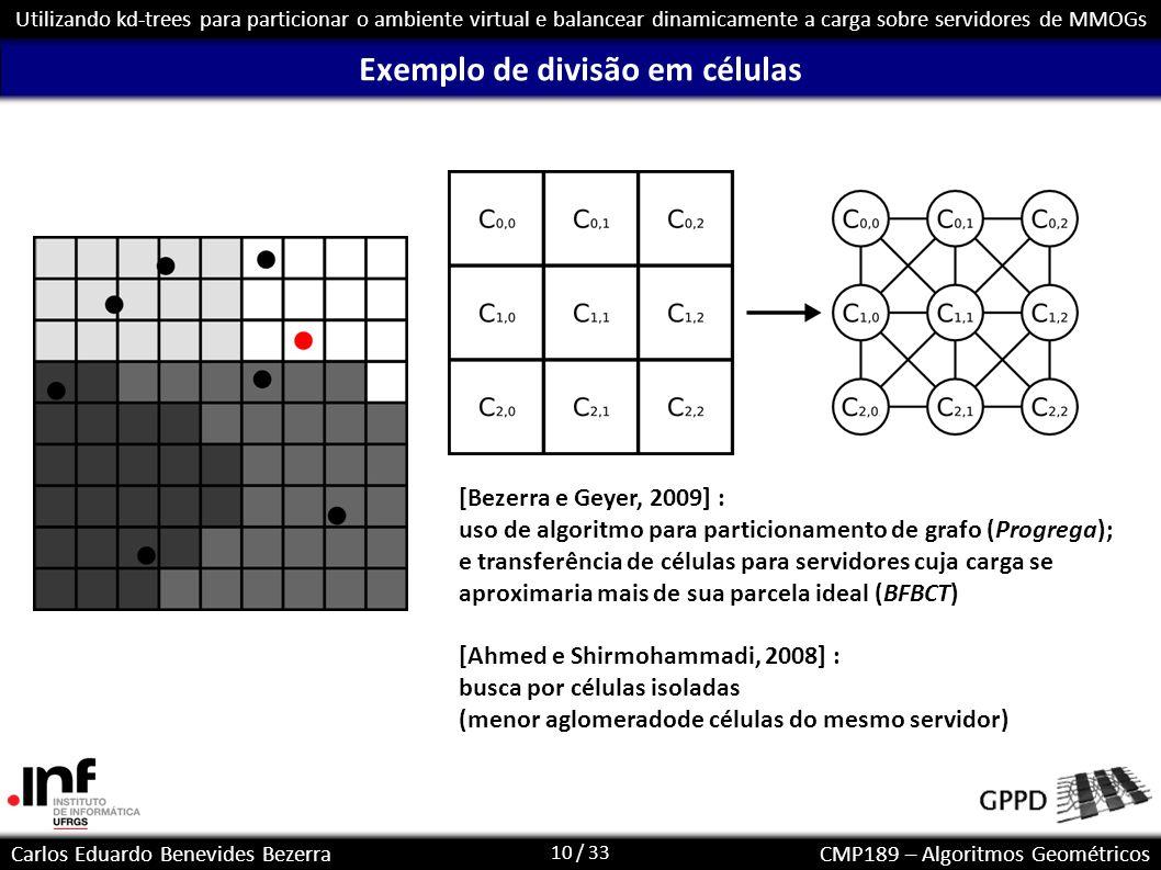 11 / 33 Carlos Eduardo Benevides BezerraCMP189 – Algoritmos Geométricos Utilizando kd-trees para particionar o ambiente virtual e balancear dinamicamente a carga sobre servidores de MMOGs Granularidade da distribuição Células KD-T REE