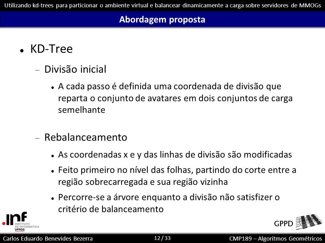 13 / 33 Carlos Eduardo Benevides BezerraCMP189 – Algoritmos Geométricos Utilizando kd-trees para particionar o ambiente virtual e balancear dinamicamente a carga sobre servidores de MMOGs Criação da kd-tree Construção simples da árvore balanceada filho_esquerda = new nó(id, nível + 1); filho_esquerda = new nó(id + 2 nível, nível + 1);