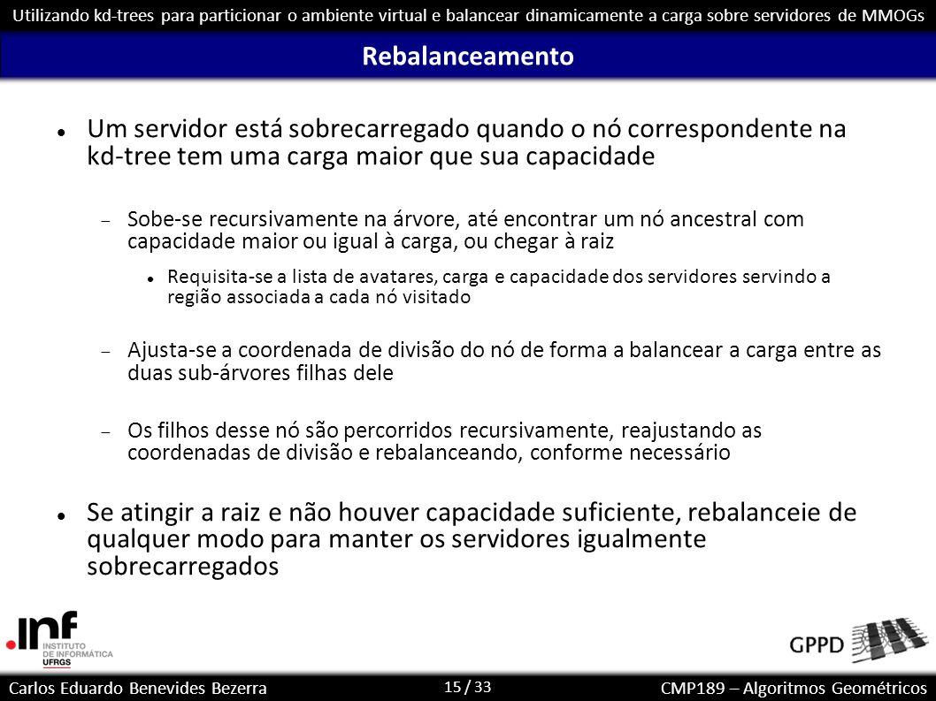 16 / 33 Carlos Eduardo Benevides BezerraCMP189 – Algoritmos Geométricos Utilizando kd-trees para particionar o ambiente virtual e balancear dinamicamente a carga sobre servidores de MMOGs Exemplo (1/5)