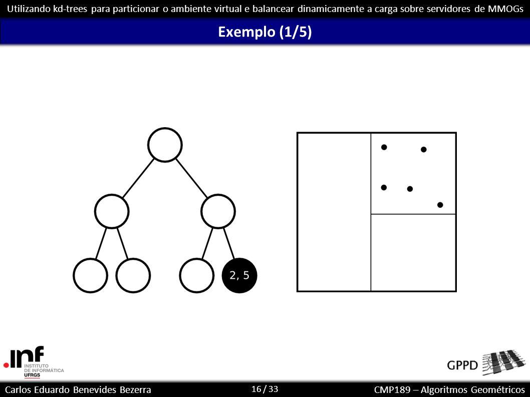 17 / 33 Carlos Eduardo Benevides BezerraCMP189 – Algoritmos Geométricos Utilizando kd-trees para particionar o ambiente virtual e balancear dinamicamente a carga sobre servidores de MMOGs Exemplo (2/5)