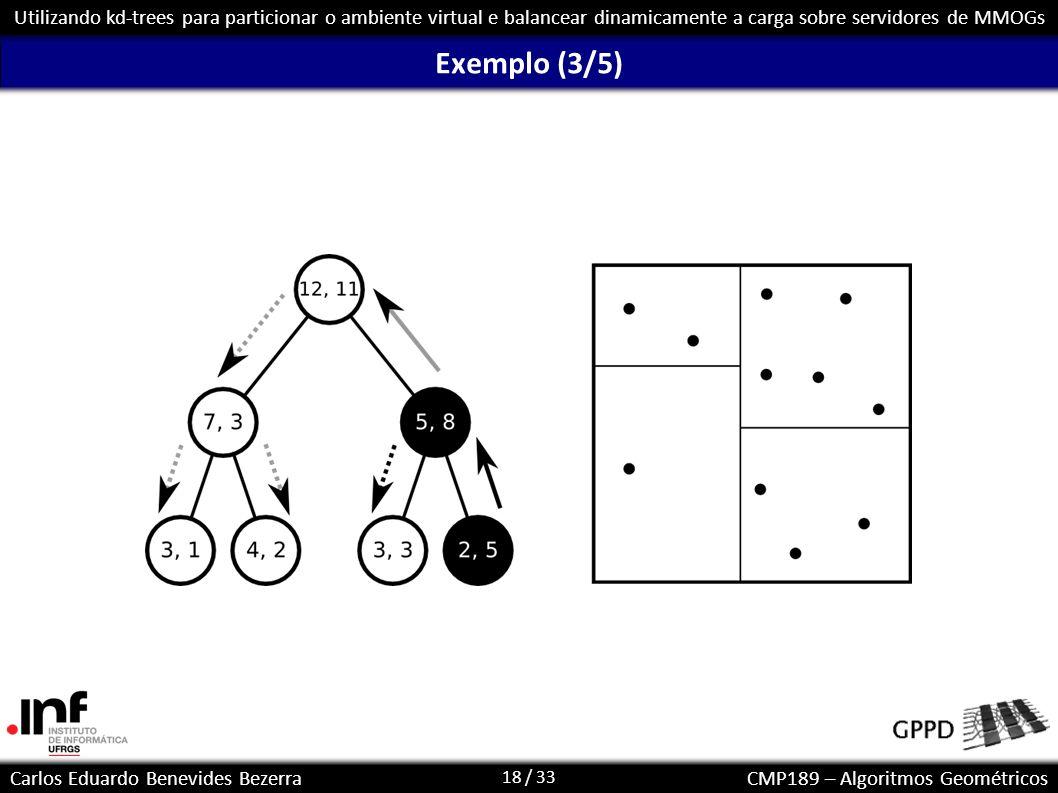 19 / 33 Carlos Eduardo Benevides BezerraCMP189 – Algoritmos Geométricos Utilizando kd-trees para particionar o ambiente virtual e balancear dinamicamente a carga sobre servidores de MMOGs Exemplo (4/5)