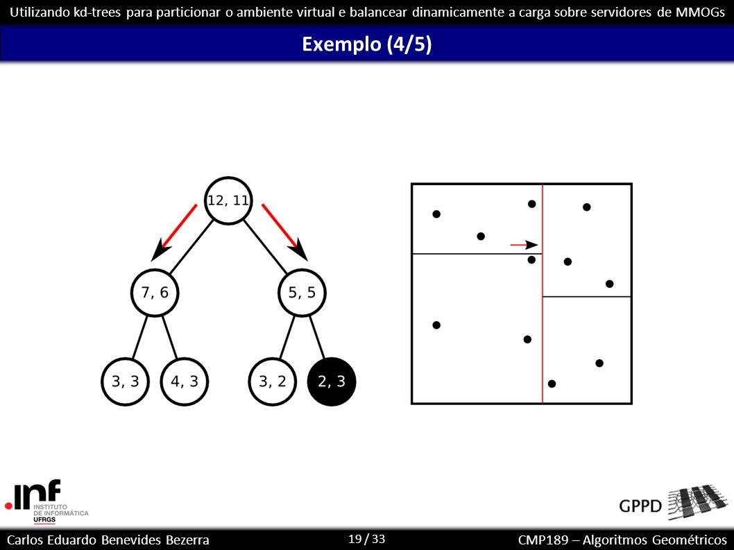 20 / 33 Carlos Eduardo Benevides BezerraCMP189 – Algoritmos Geométricos Utilizando kd-trees para particionar o ambiente virtual e balancear dinamicamente a carga sobre servidores de MMOGs Exemplo (5/5)