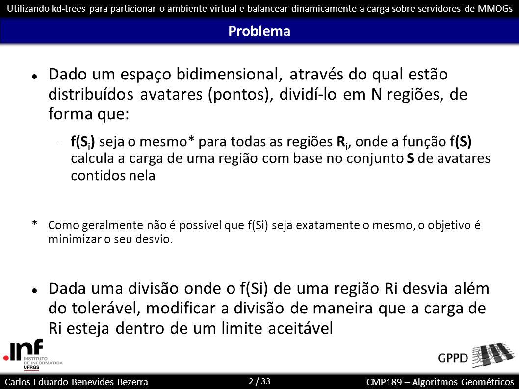 3 / 33 Carlos Eduardo Benevides BezerraCMP189 – Algoritmos Geométricos Utilizando kd-trees para particionar o ambiente virtual e balancear dinamicamente a carga sobre servidores de MMOGs Exemplo
