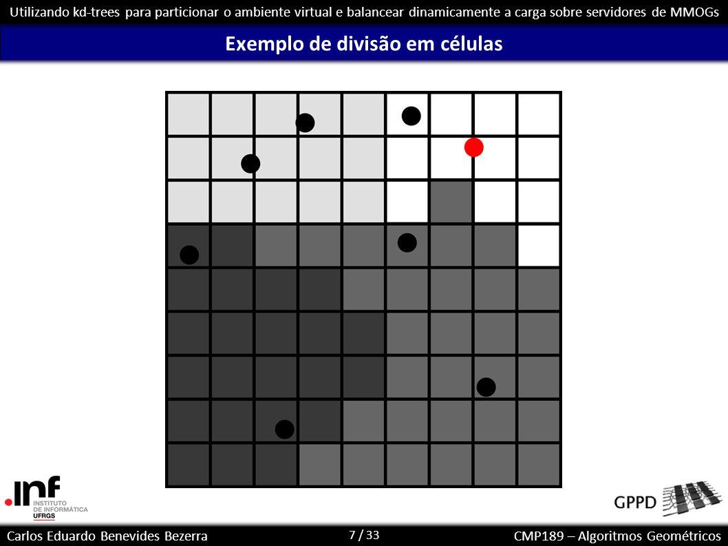 8 / 33 Carlos Eduardo Benevides BezerraCMP189 – Algoritmos Geométricos Utilizando kd-trees para particionar o ambiente virtual e balancear dinamicamente a carga sobre servidores de MMOGs Exemplo de divisão em células