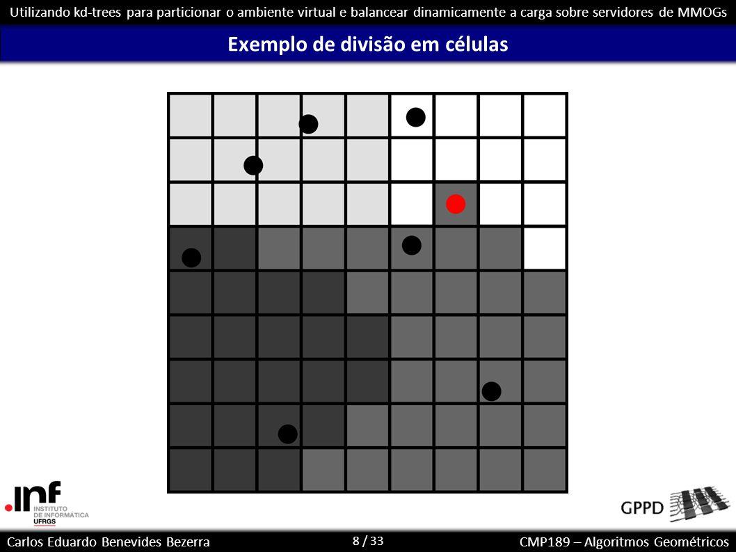 9 / 33 Carlos Eduardo Benevides BezerraCMP189 – Algoritmos Geométricos Utilizando kd-trees para particionar o ambiente virtual e balancear dinamicamente a carga sobre servidores de MMOGs Exemplo de divisão em células