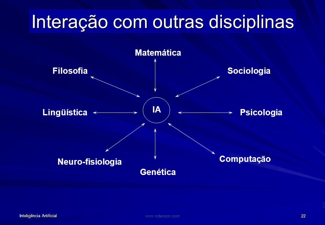 Inteligência Artificial www.oderson.com 22 Interação com outras disciplinas Matemática Sociologia Psicologia Filosofia Lingüística Computação IA Neuro-fisiologia Genética