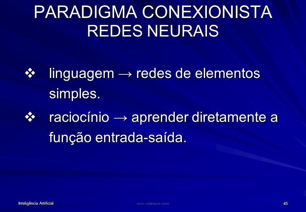 Inteligência Artificial www.oderson.com 45 PARADIGMA CONEXIONISTA REDES NEURAIS linguagem redes de elementos simples.