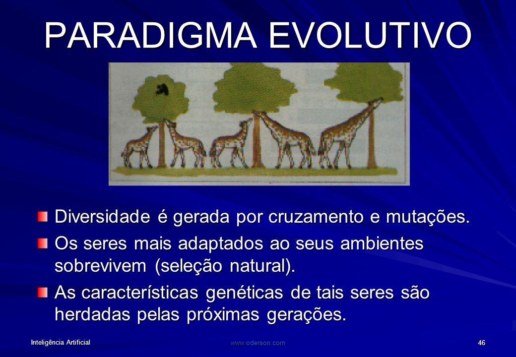 Inteligência Artificial www.oderson.com 46 PARADIGMA EVOLUTIVO Diversidade é gerada por cruzamento e mutações.
