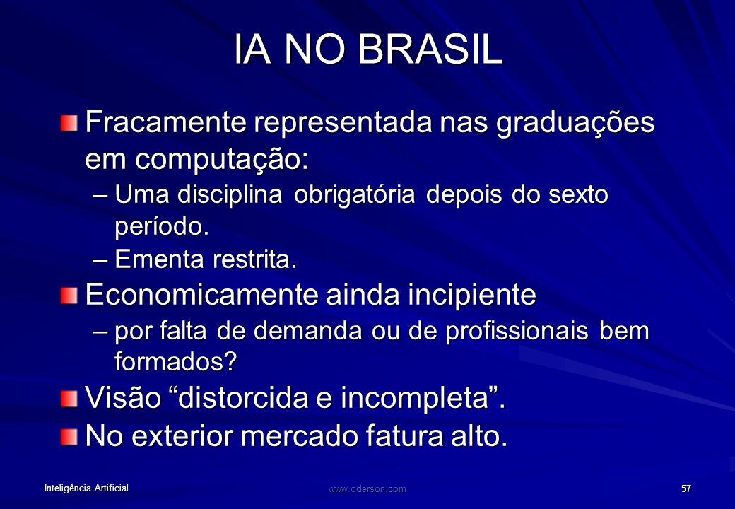 Inteligência Artificial www.oderson.com 57 IA NO BRASIL Fracamente representada nas graduações em computação: –Uma disciplina obrigatória depois do sexto período.