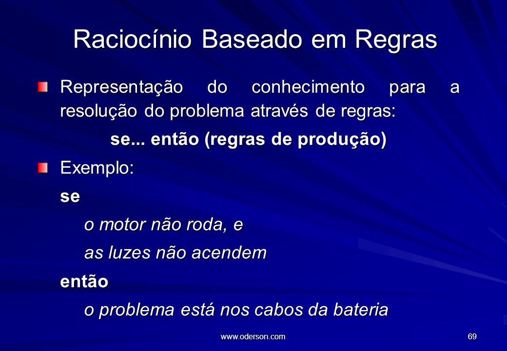 www.oderson.com 69 Raciocínio Baseado em Regras Representação do conhecimento para a resolução do problema através de regras: se...