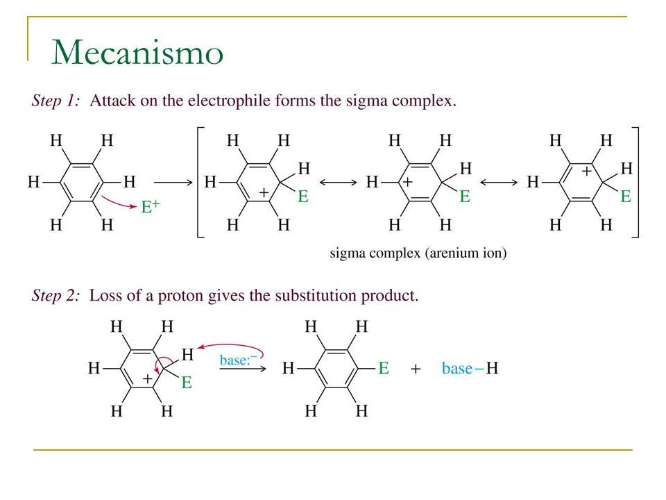Bromação do Benzeno Requer um electrófilo mais forte que o Br 2.