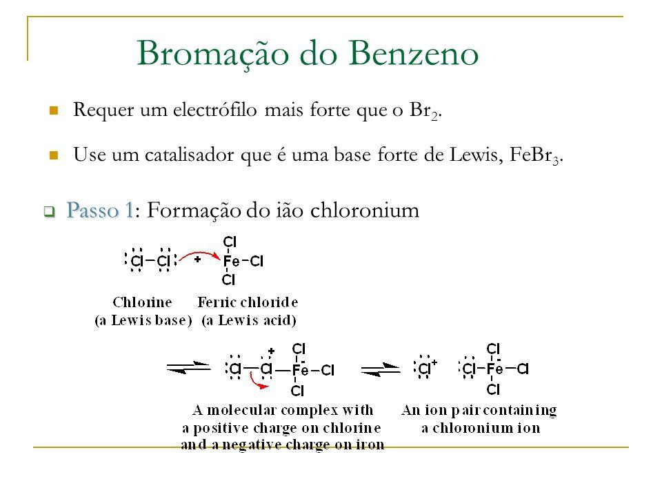 Passo 2: Passo 2: Reacção do ião cloronium com o anel aromático.