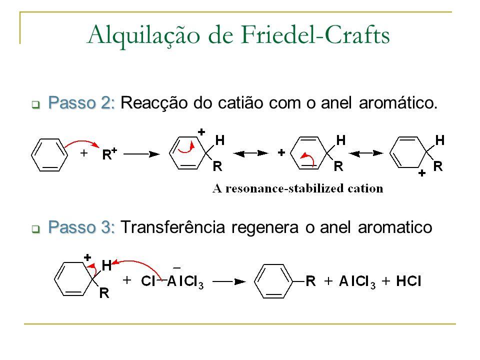 Duas grandes limitações nas alquilações de F-C.