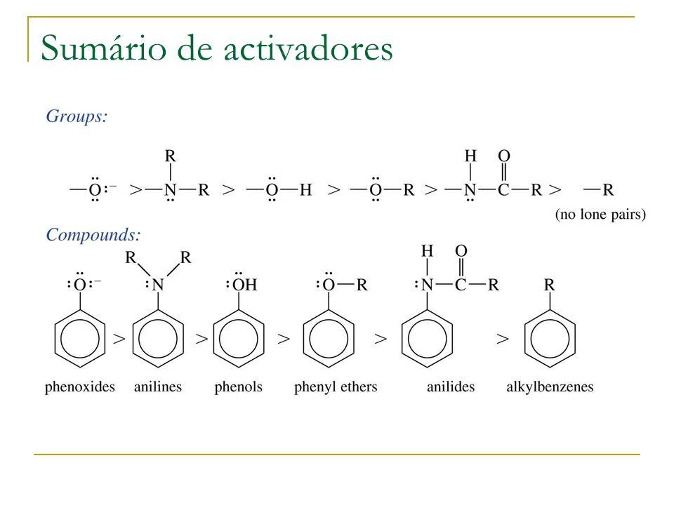 Substituintes directores desactivantes Meta- Reacções de substituição electrofílica para o nitrobenzeno são 100,000 vezes mais lentas que o benzeno.