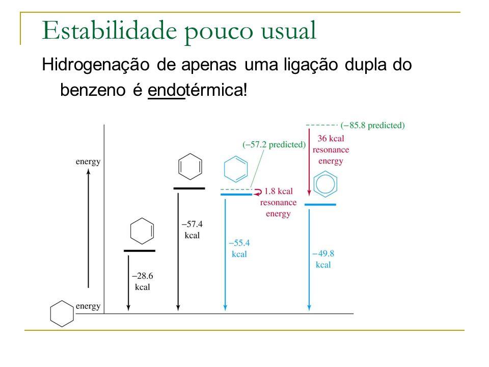 Anulenos Todos os hidrocarbonetos conjugados ciclicos são propostos como aromáticos.