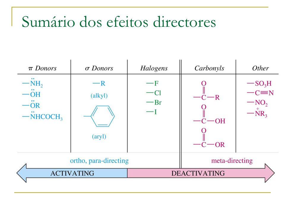 Substituintes múltiplos O substituintes mais fortemente activador determinará a posição do substituinte seguinte.