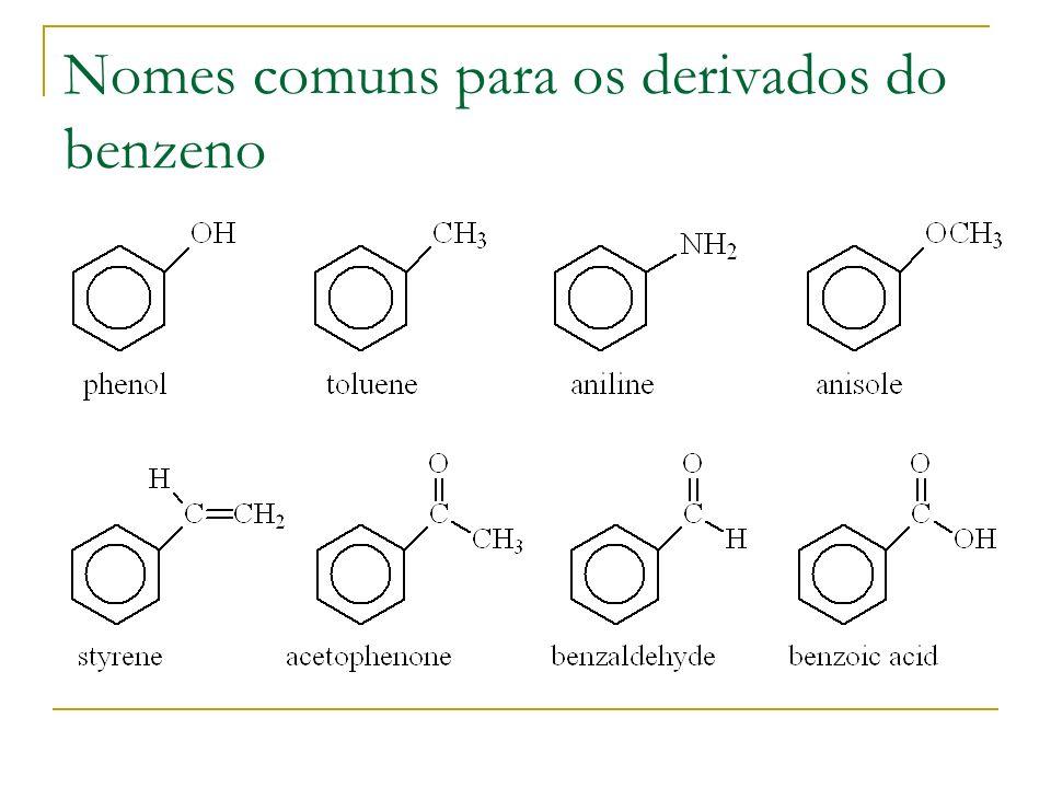 Fenil e benzil Fenil indica o anel de benzeno ligado. O grupo benzil tem um carbono adicional.