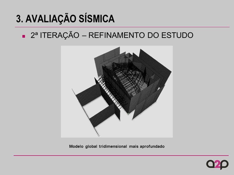 3. AVALIAÇÃO SÍSMICA Estrutura do tecto e da cobertura modelada 2ª ITERAÇÃO – REFINAMENTO DO ESTUDO