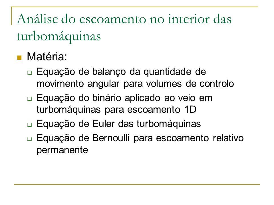 Equação de balanço da q.