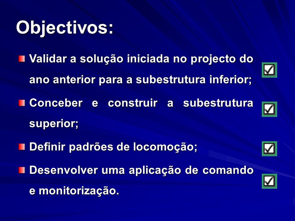 Agradecimentos: aos nossos orientadores, Prof.Vítor Santos e Prof.