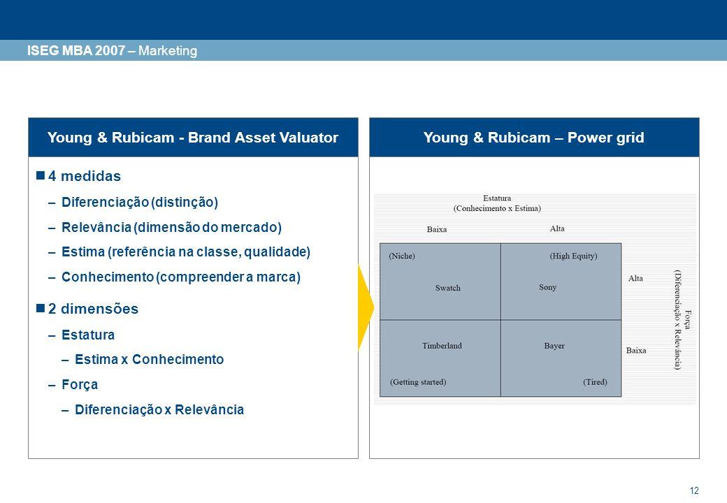 13 ISEG MBA 2007 – Marketing Total Research - EquitrendInterbrand - Top Brands A equity é calculada com base na: –Saliência –Inquiridos com opinião sobre a marca (mais do que notoriedade) –Qualidade percebida –Pelos inquiridos com opinião sobre a marca (confiança) –Satisfação –Resultados da qualidade entre os utilizadores da marca Utiliza três inputs –Estimativa dos resultados gerados pela marca –A força da marca, com base em 7 critérios: –Liderança (25), estabilidade (15), mercado (10), internacionalização (25), tendência (10), suporte (10), protecção (5) –Um multiplicador dos resultados, calculado com base na força da marca, o qual produz um valor (por vezes este valor aparece no Balanço, como imobilizado incorpóreo)