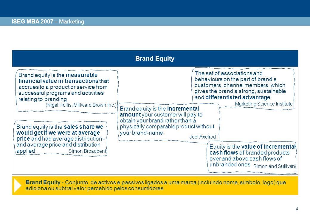 5 ISEG MBA 2007 – Marketing Activos e passivos do Brand Equity Notoriedade Capacidade de reconhecer e lembrar a marca e produtos: –Notoriedade assistida –Lembrança da marca –Top de memória –Única memória Associações à marca As associações à marca são quaisquer coisas que na memória do consumidor estão ligadas à marca: –Imagem de marca; –Identidade de marca; –Diferenciação da marca; –Posicionamento da marca.