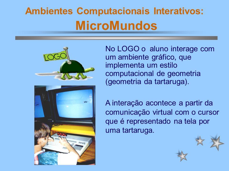 Ambientes Computacionais Interativos: MicroMundos Representa a forma humana de buscar a solução de um problema.