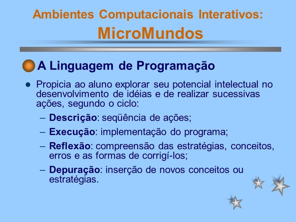 Ambientes Computacionais Interativos: MicroMundos O trabalho com ambientes interativos, como o MicroMundos, tem fundamentação psicopedagógica nas idéias de diferentes pensadores contemporâneos como: Dewey, Freire, Piaget e Vigotsky.
