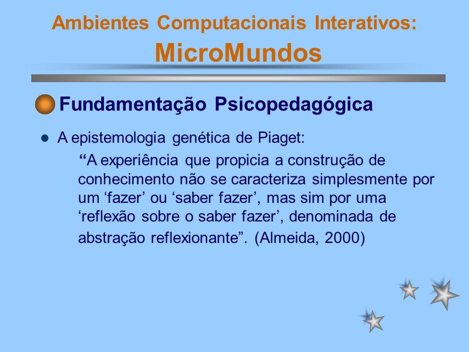 Ambientes Computacionais Interativos: MicroMundos Fundamentação Psicopedagógica A Zona Proximal de Desenvolvimento (ZPD) de Vigotsky: O que a criança é capaz de fazer hoje em cooperação, será capaz de fazer sozinha amanhã.
