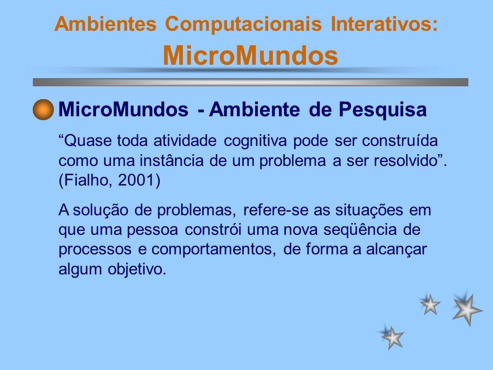Ambientes Computacionais Interativos: MicroMundos MicroMundos - Ambiente de Pesquisa Ao usar a linguagem de programação LOGO, o aluno descreve todos os passos que podem conduzir a solução do problema, numa seqüência lógica de ações.