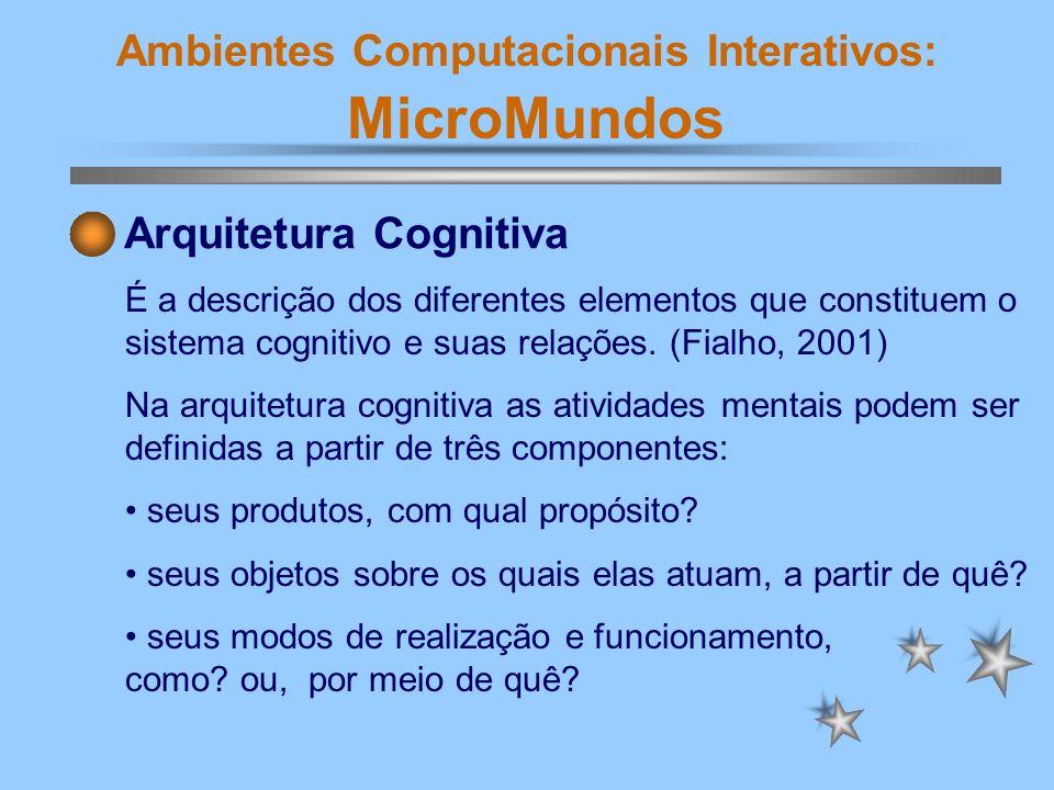 Ambientes Computacionais Interativos: MicroMundos Arquitetura Cognitiva Estas atividades mentais, apresentam-se em três classes: compreender, raciocinar e avaliar.