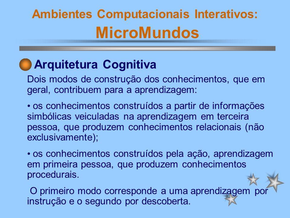 Ambientes Computacionais Interativos: MicroMundos O MicroMundos promove uma aprendizagem por descoberta, ou de primeira pessoa, pois permite ao aluno, a interação e representações virtuais que ele possa manipular, proporcionando não apenas tomar decisões, mas vivenciar, participar e experimentar no ambiente.