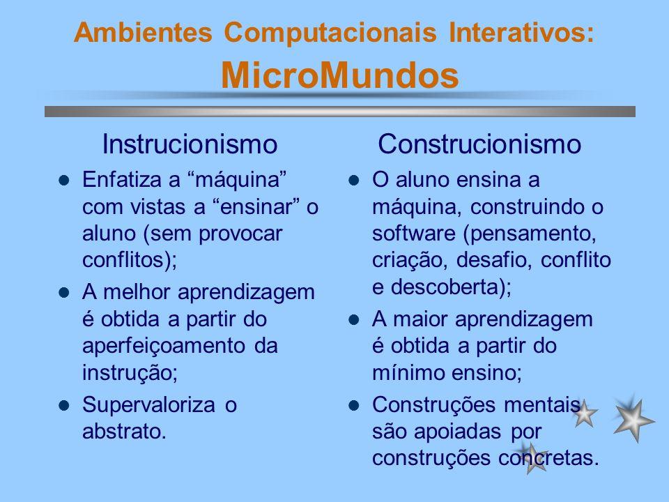 Ambientes Computacionais Interativos: MicroMundos Permite um contexto de aprendizagem com significado, suportando motivação intrínseca, e uma aprendizagem auto-regulada.