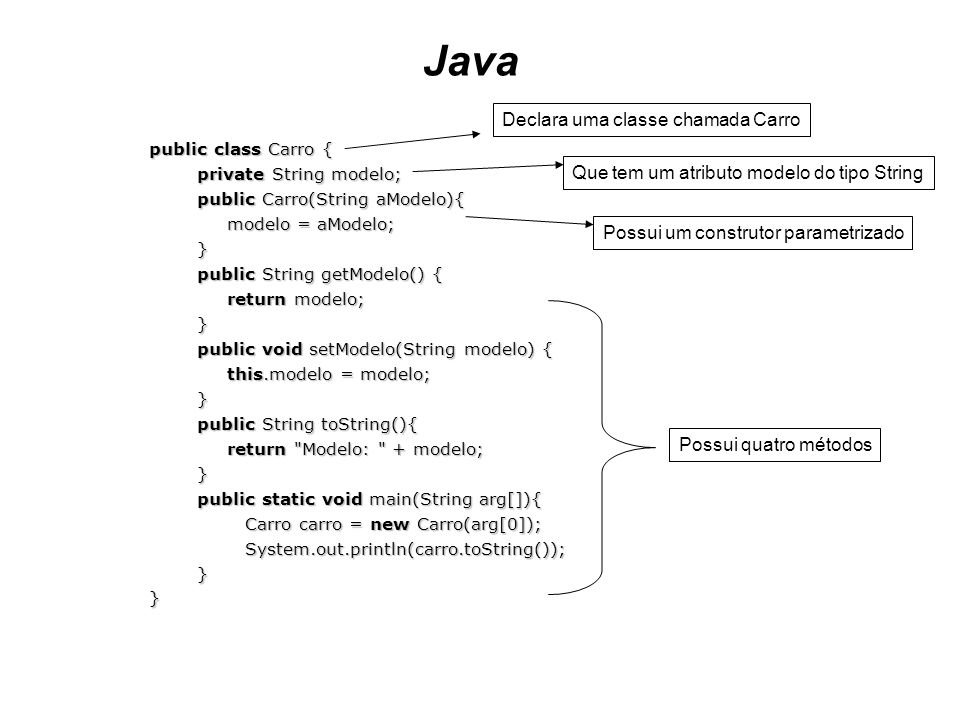 Java public class Carro { private String modelo; public Carro(String aModelo){ modelo = aModelo; } public String getModelo() { return modelo; } public void setModelo(String modelo) { this.modelo = modelo; } public String toString(){ return Modelo: + modelo; } public static void main(String arg[]){ Carro carro = new Carro(arg[0]); System.out.println(carro.toString());}} Todo programa Java é executado por um programa chamado java.exe .