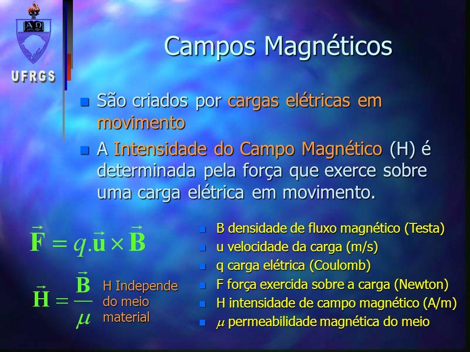 n fluxo magnético (Weber) Campos Magnéticos n O campo magnético é representado por linhas de campo magnético as quais são contínuas.
